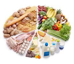 อาหารที่ดีทำให้สุขภาพแข็งแรง